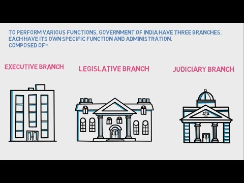 Legislative, executive and judiciary - branches of indian government