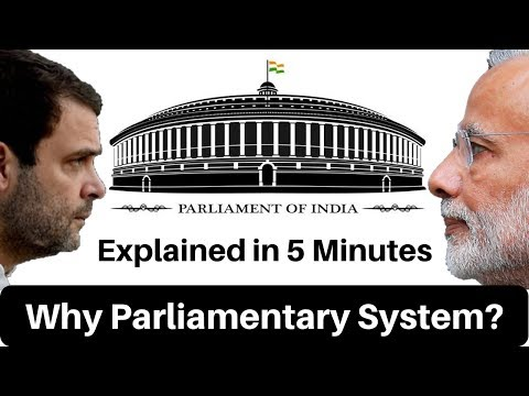 Indian parliament explained in 5 minutes | why india adopted parliamentary system? | eclectic